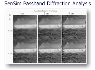 JRM_SigSim_Passband-Diffraction-Analysis