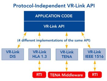 VR-Link_API-illustration
